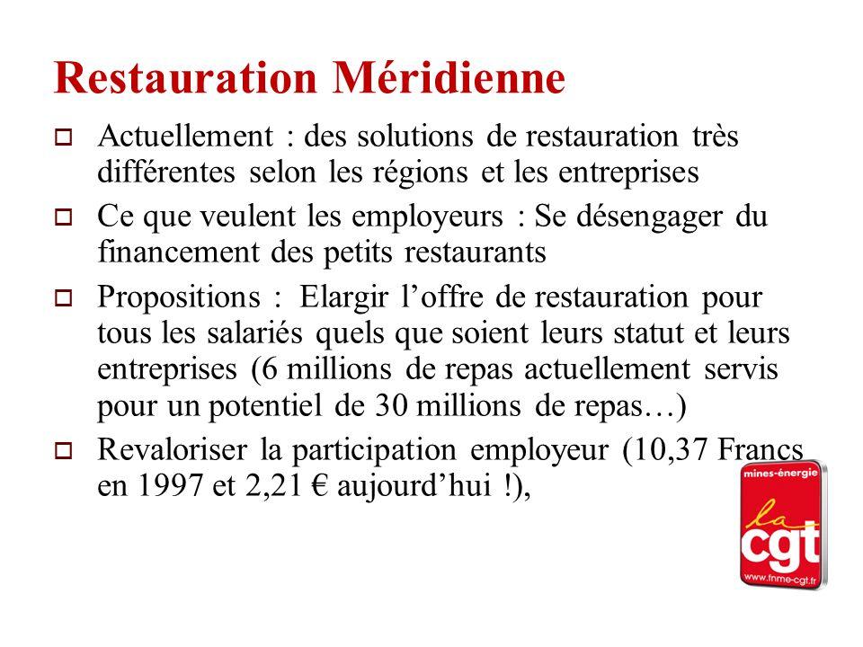 Restauration Méridienne Actuellement : des solutions de restauration très différentes selon les régions et les entreprises Ce que veulent les employeu