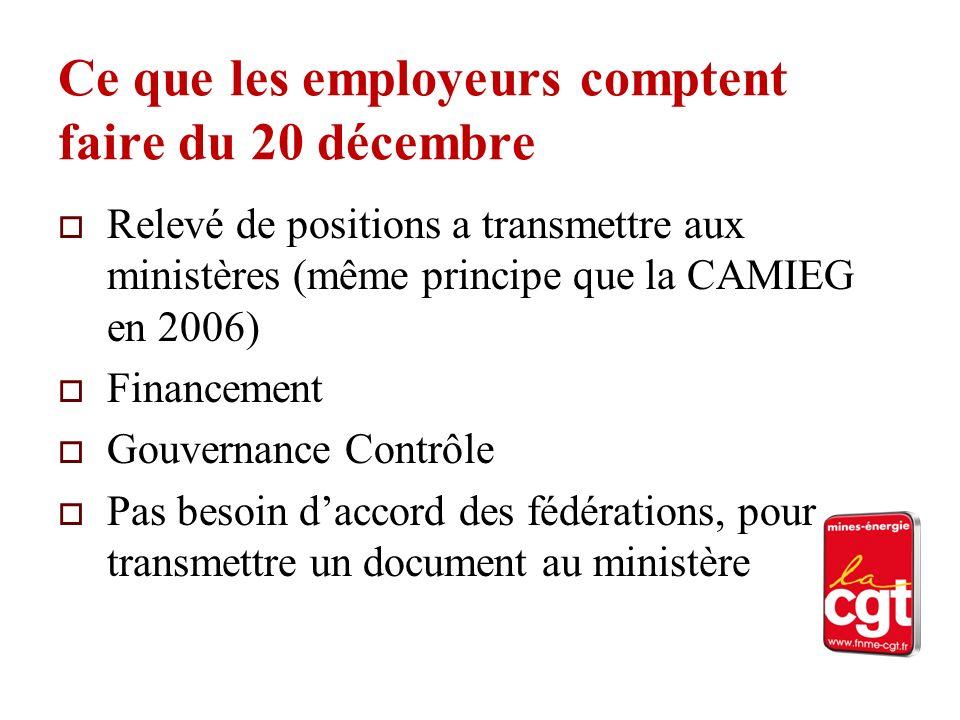 Ce que les employeurs comptent faire du 20 décembre Relevé de positions a transmettre aux ministères (même principe que la CAMIEG en 2006) Financement