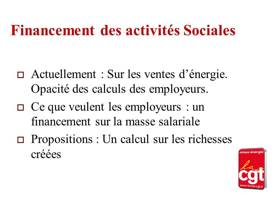 Financement des activités Sociales Actuellement : Sur les ventes dénergie. Opacité des calculs des employeurs. Ce que veulent les employeurs : un fina
