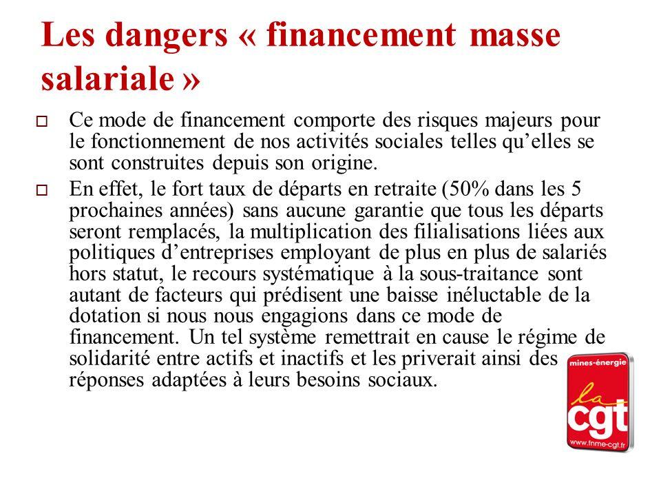 Les dangers « financement masse salariale » Ce mode de financement comporte des risques majeurs pour le fonctionnement de nos activités sociales telle
