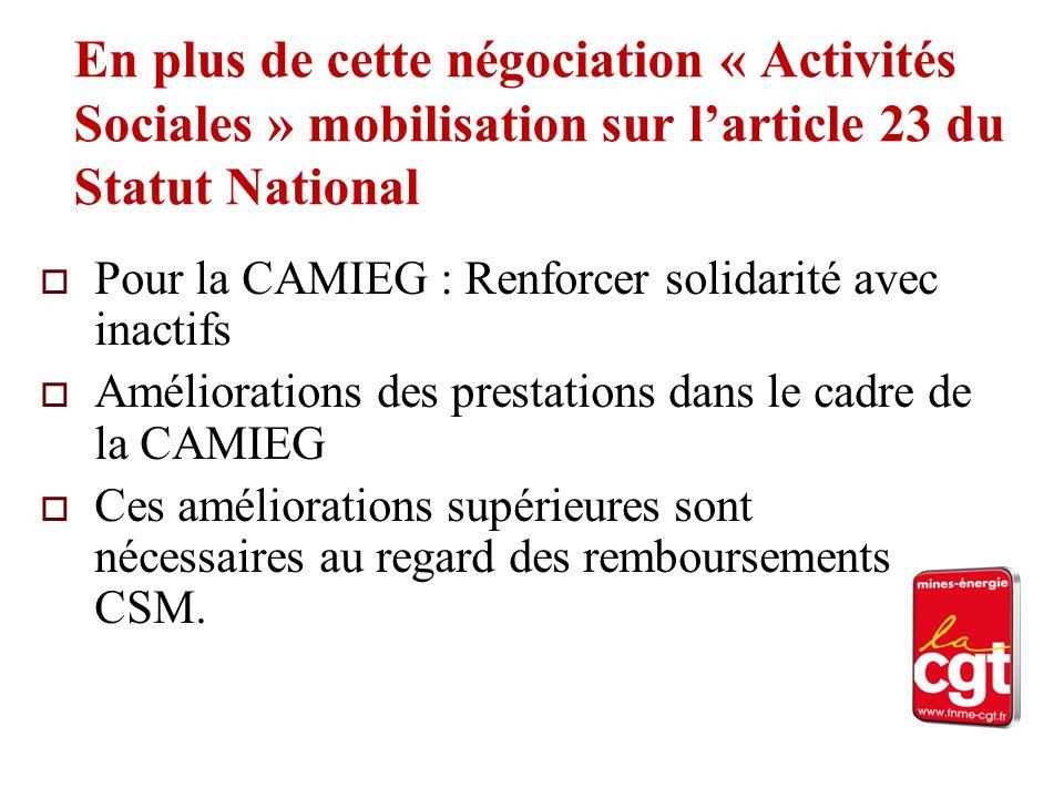 En plus de cette négociation « Activités Sociales » mobilisation sur larticle 23 du Statut National Pour la CAMIEG : Renforcer solidarité avec inactifs Améliorations des prestations dans le cadre de la CAMIEG Ces améliorations supérieures sont nécessaires au regard des remboursements CSM.