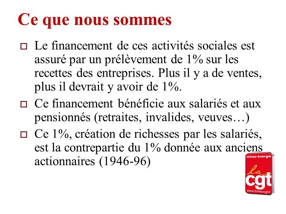 Ce que nous sommes Le financement de ces activités sociales est assuré par un prélèvement de 1% sur les recettes des entreprises.