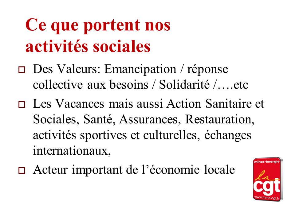 Ce que portent nos activités sociales Des Valeurs: Emancipation / réponse collective aux besoins / Solidarité /….etc Les Vacances mais aussi Action Sa