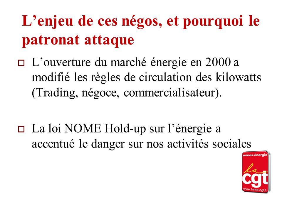 Lenjeu de ces négos, et pourquoi le patronat attaque Louverture du marché énergie en 2000 a modifié les règles de circulation des kilowatts (Trading, négoce, commercialisateur).