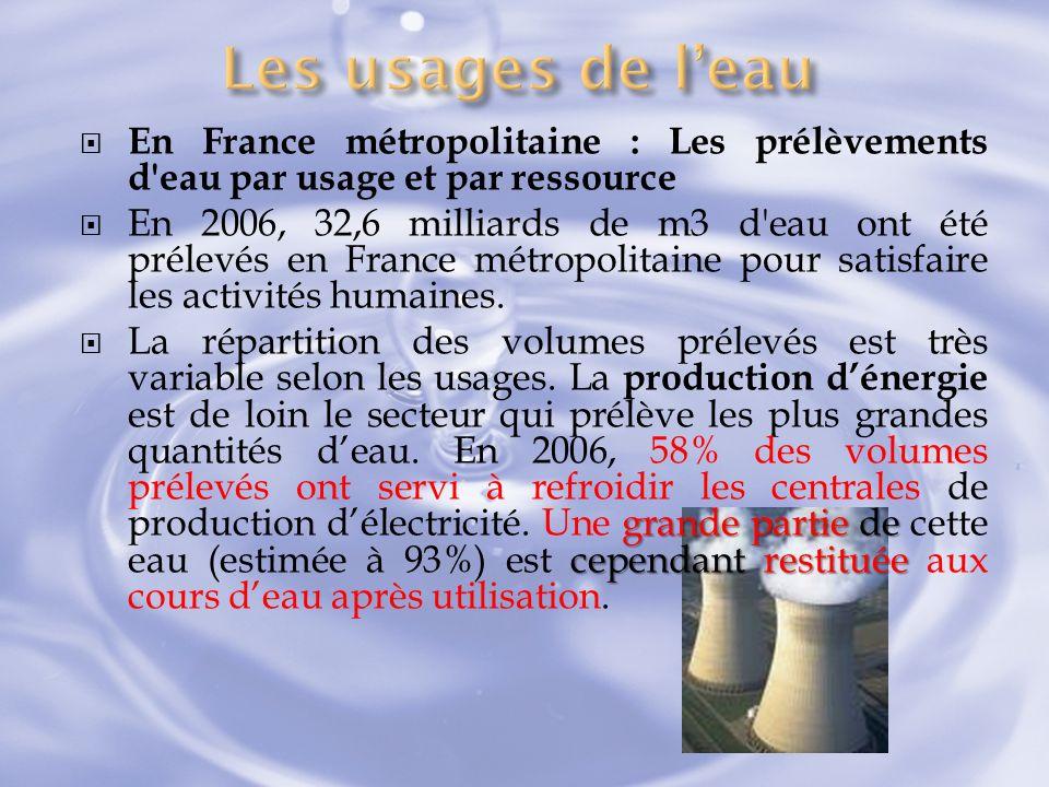 En France métropolitaine : Les prélèvements d'eau par usage et par ressource En 2006, 32,6 milliards de m3 d'eau ont été prélevés en France métropolit