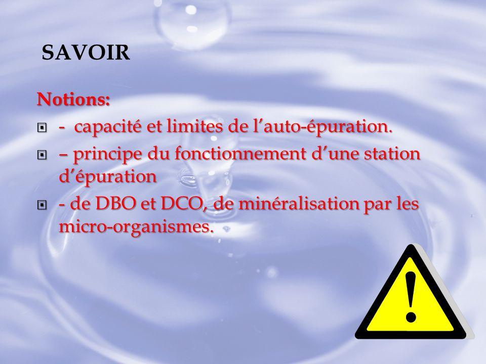 Notions: - capacité et limites de lauto-épuration. - capacité et limites de lauto-épuration. – principe du fonctionnement dune station dépuration – pr
