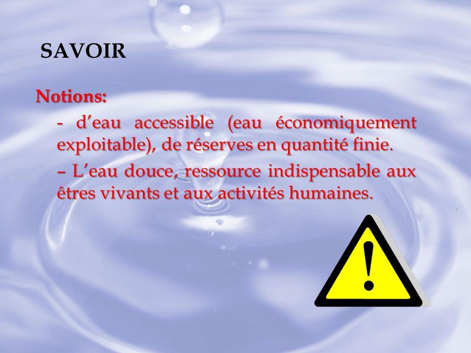 Notions: - deau accessible (eau économiquement exploitable), de réserves en quantité finie. – Leau douce, ressource indispensable aux êtres vivants et