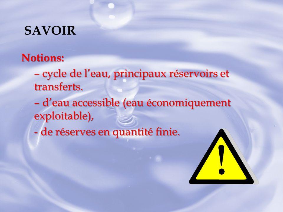 Notions: –cycle de leau, principaux réservoirs et transferts. – cycle de leau, principaux réservoirs et transferts. – deau accessible (eau économiquem