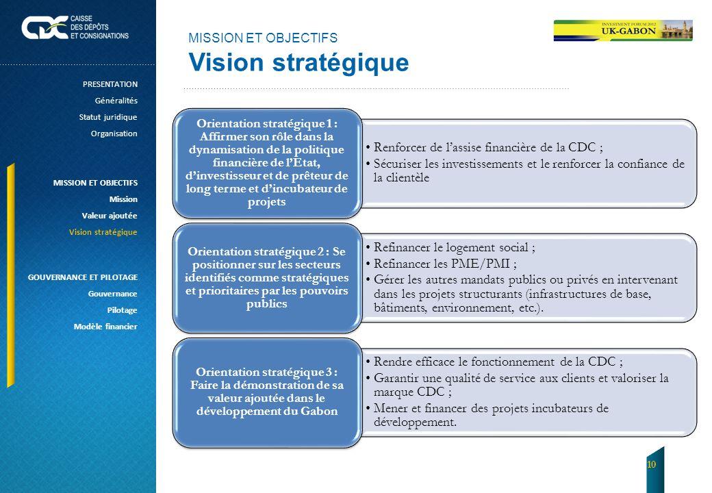 MISSION ET OBJECTIFS Vision stratégique Renforcer de lassise financière de la CDC ; Sécuriser les investissements et le renforcer la confiance de la c