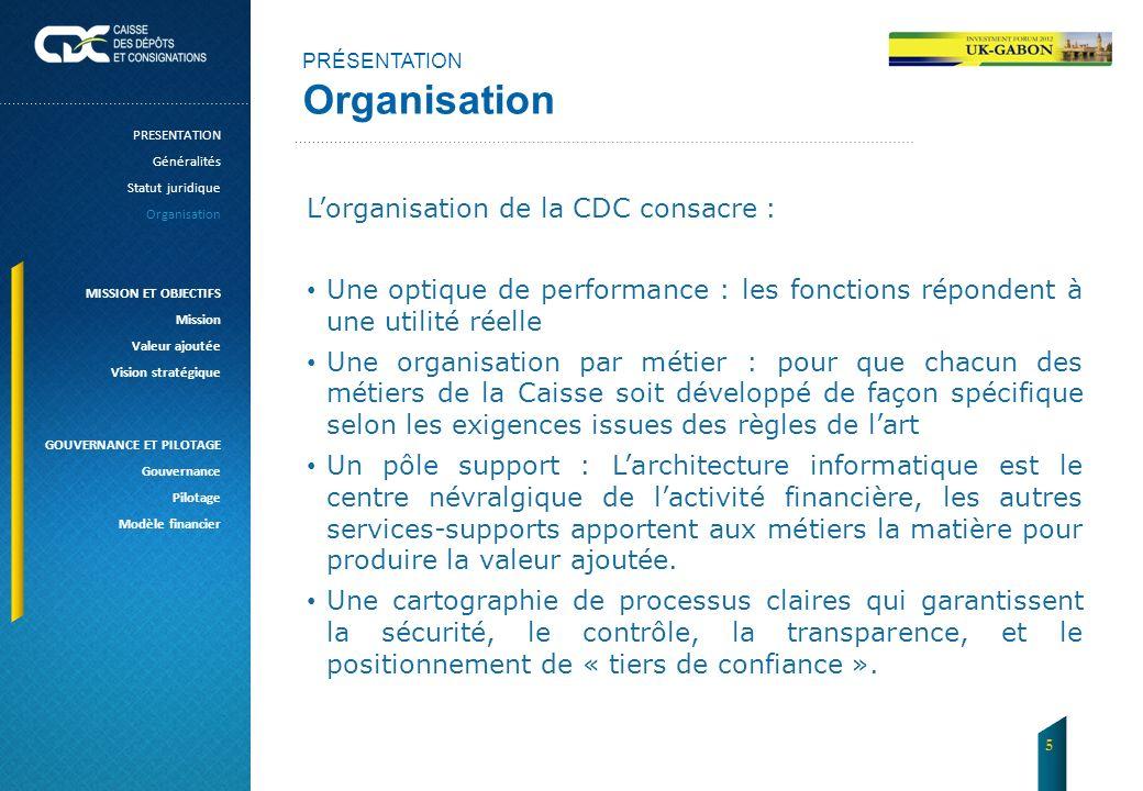 PRÉSENTATION Organisation Lorganisation de la CDC consacre : Une optique de performance : les fonctions répondent à une utilité réelle Une organisatio