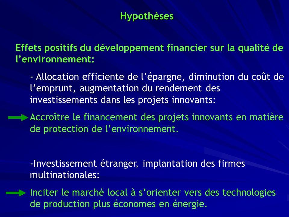 Effets positifs du développement financier sur la qualité de lenvironnement: - Allocation efficiente de lépargne, diminution du coût de lemprunt, augm