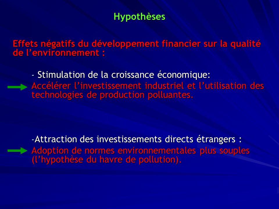 Hypothèses - Stimulation de la croissance économique: Accélérer linvestissement industriel et lutilisation des technologies de production polluantes.