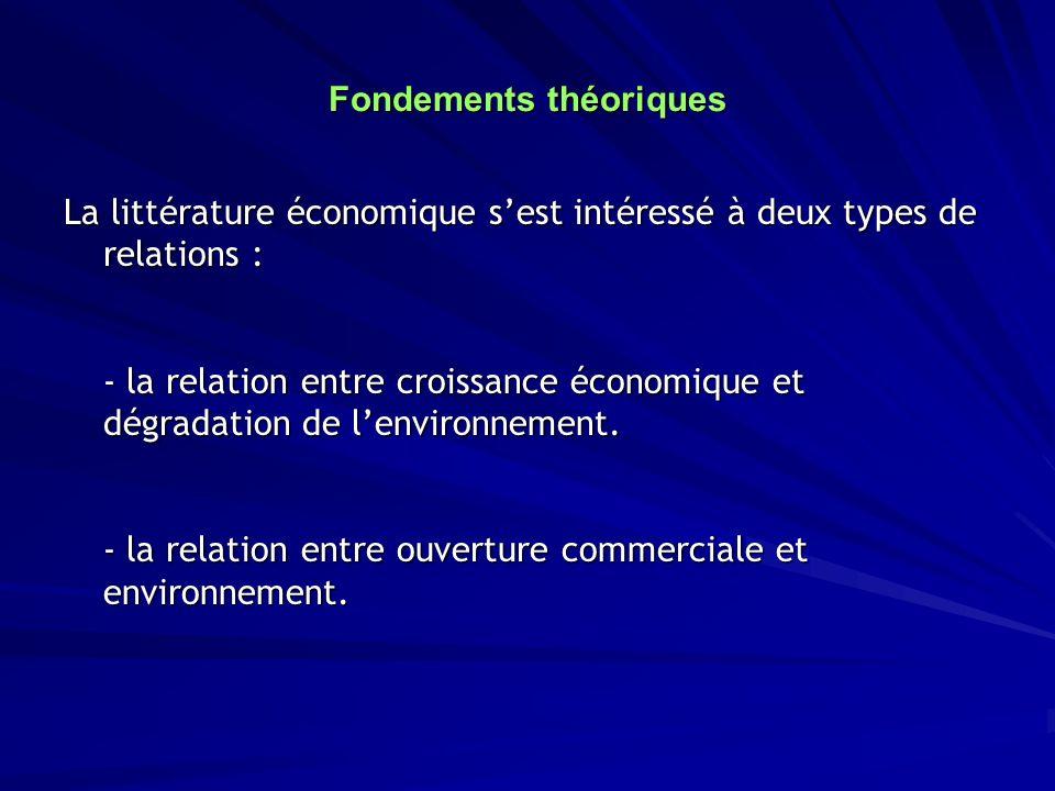 Fondements théoriques La littérature économique sest intéressé à deux types de relations : - la relation entre croissance économique et dégradation de