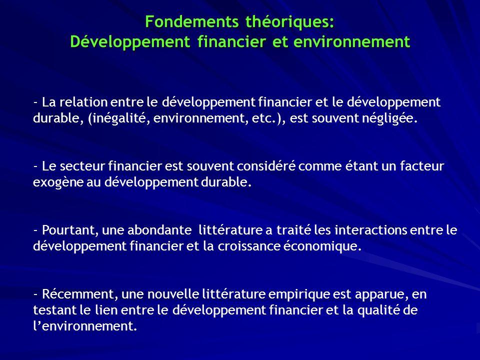 - La relation entre le développement financier et le développement durable, (inégalité, environnement, etc.), est souvent négligée. - Le secteur finan