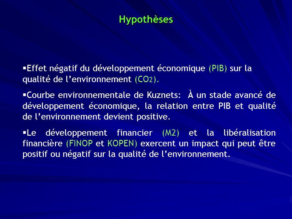 Effet négatif du développement économique (PIB) sur la qualité de lenvironnement (CO 2 ). Courbe environnementale de Kuznets: À un stade avancé de dév