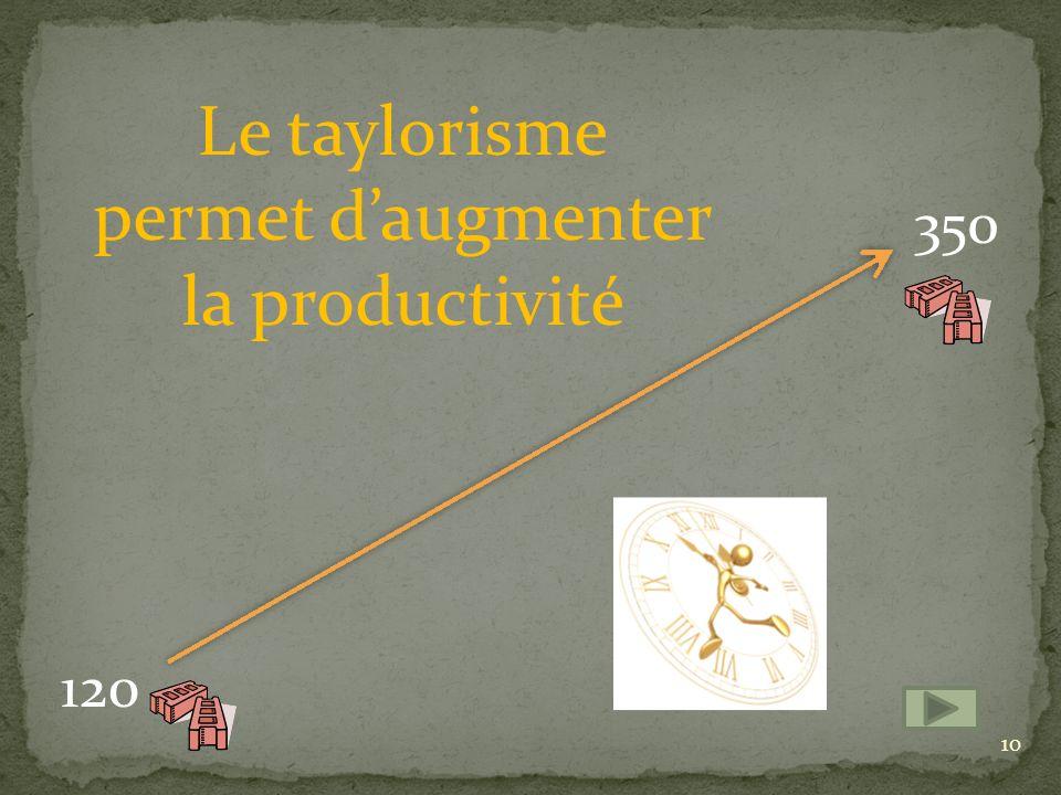 Le taylorisme permet daugmenter la productivité 120 350 10