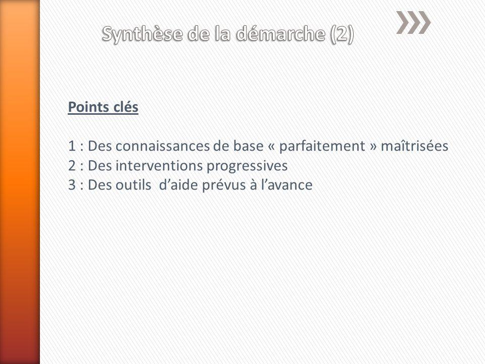 Points clés 1 : Des connaissances de base « parfaitement » maîtrisées 2 : Des interventions progressives 3 : Des outils daide prévus à lavance