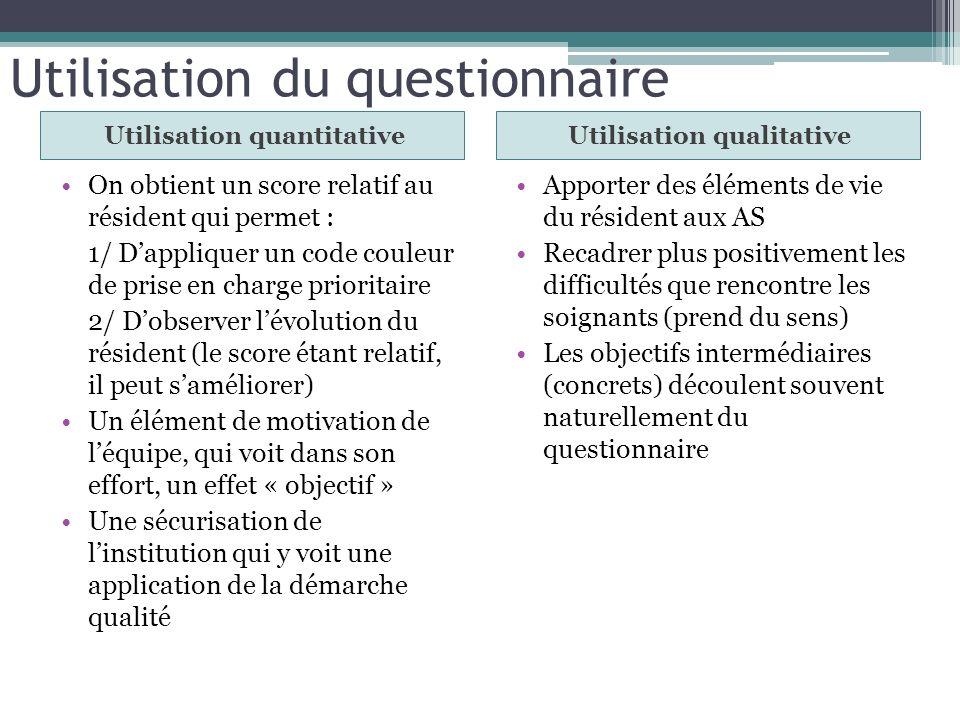 Utilisation du questionnaire Utilisation quantitativeUtilisation qualitative On obtient un score relatif au résident qui permet : 1/ Dappliquer un cod