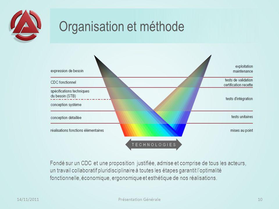 Qualité découte Mobilisation de compétences Travail collaboratif Analyse fine du besoin Souplesse dadaptation aux contraintes des projets Un interlocu