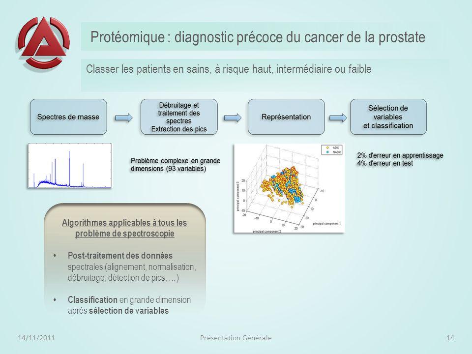 Classification innovante en génomique 14/11/2011Présentation Générale13 Classer les patientes atteintes de cancer du sein selon leur risque de récidiv