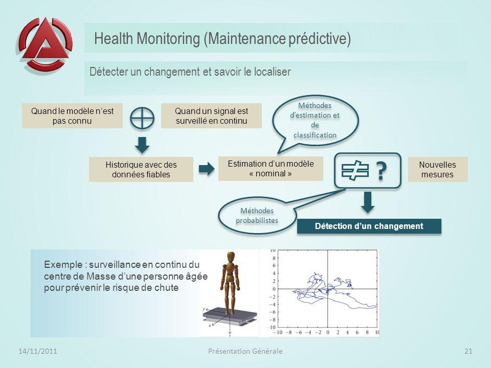 Health Monitoring (Maintenance prédictive) 14/11/2011Présentation Générale20 Détecter un changement et savoir le localiser Surveillance en continu de