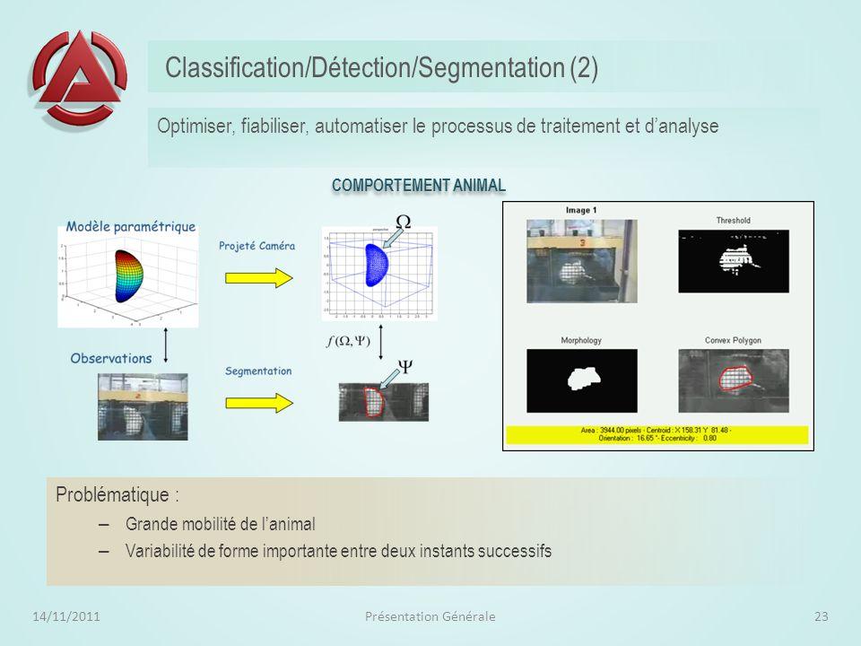 Classification/Détection/Segmentation (1) 14/11/2011Présentation Générale22 Optimiser, fiabiliser, automatiser le processus de traitement et danalyse
