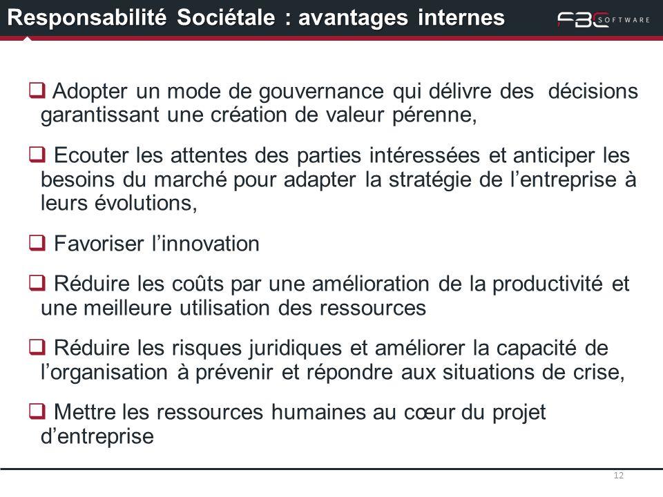 12 Responsabilité Sociétale : avantages internes Adopter un mode de gouvernance qui délivre des décisions garantissant une création de valeur pérenne,