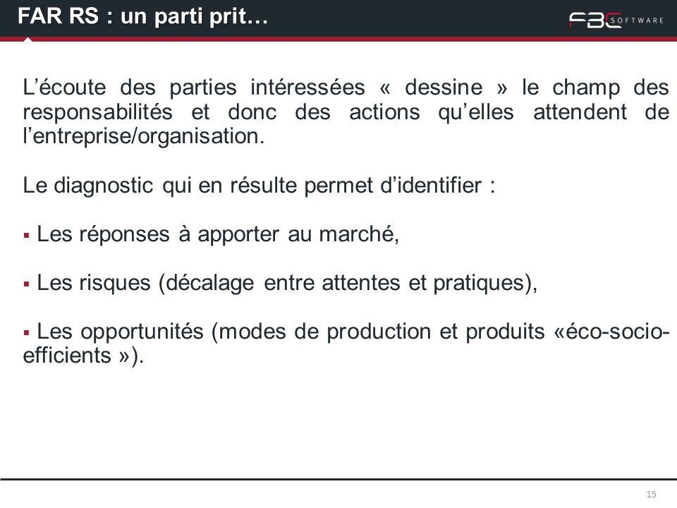 FAR RS : un parti prit… Lécoute des parties intéressées « dessine » le champ des responsabilités et donc des actions quelles attendent de lentreprise/