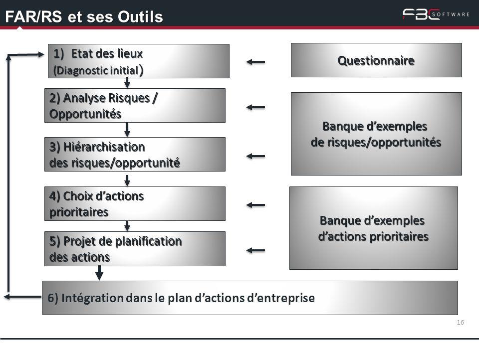 FAR/RS et ses Outils 16 1)Etat des lieux (Diagnostic initial ) Questionnaire 2) Analyse Risques / Opportunités Banque dexemples de risques/opportunité