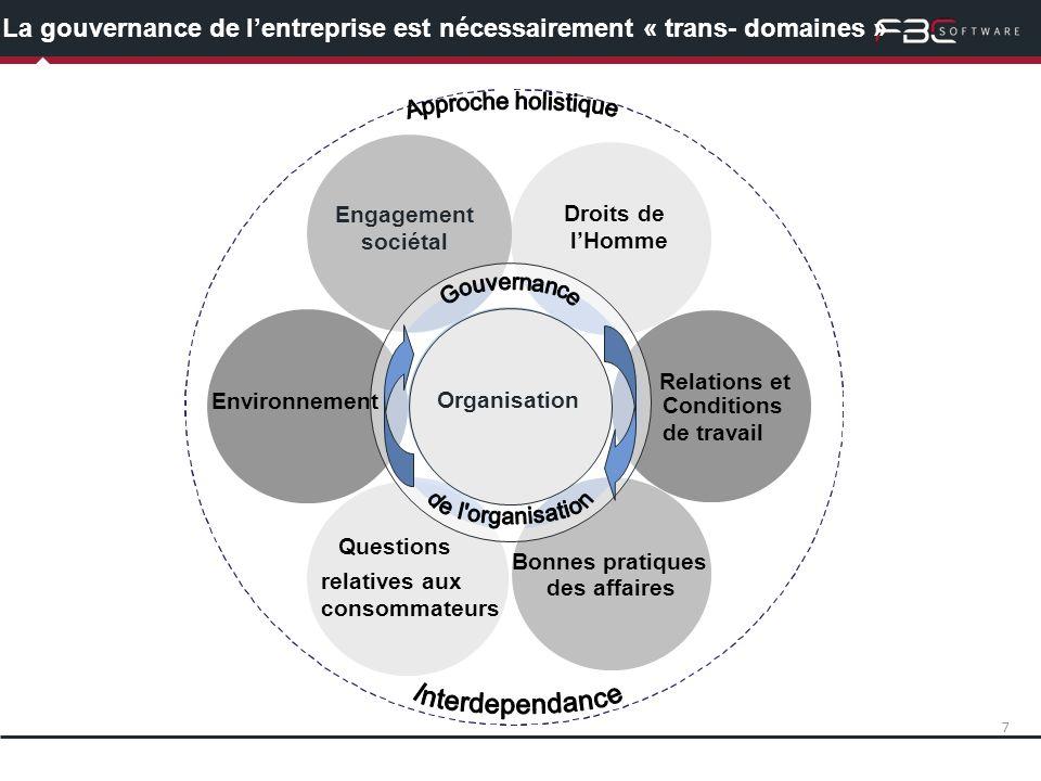 La gouvernance de lentreprise est nécessairement « trans- domaines » 7 Relations et Conditions de travail Droits de lHomme Bonnes pratiques des affair