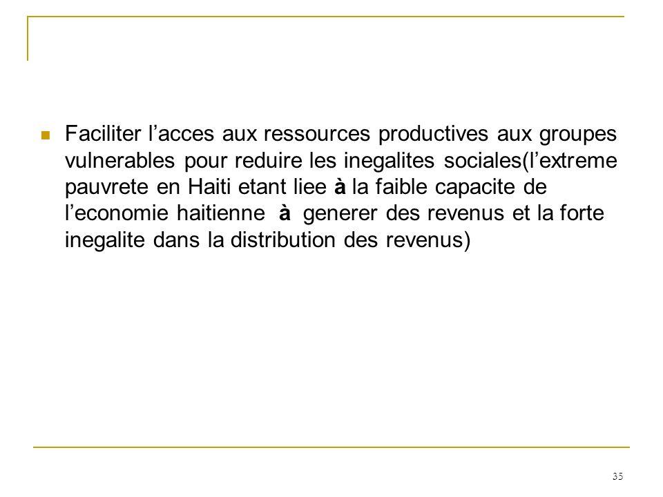 Faciliter lacces aux ressources productives aux groupes vulnerables pour reduire les inegalites sociales(lextreme pauvrete en Haiti etant liee à la faible capacite de leconomie haitienne à generer des revenus et la forte inegalite dans la distribution des revenus) 35