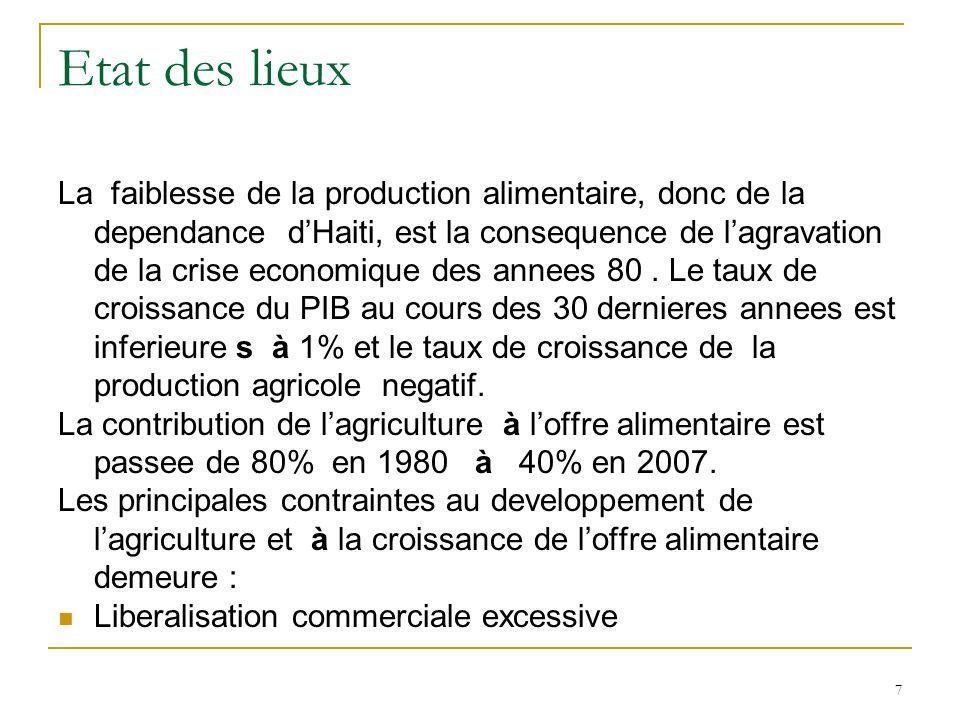 Etat des lieux 7 La faiblesse de la production alimentaire, donc de la dependance dHaiti, est la consequence de lagravation de la crise economique des annees 80.