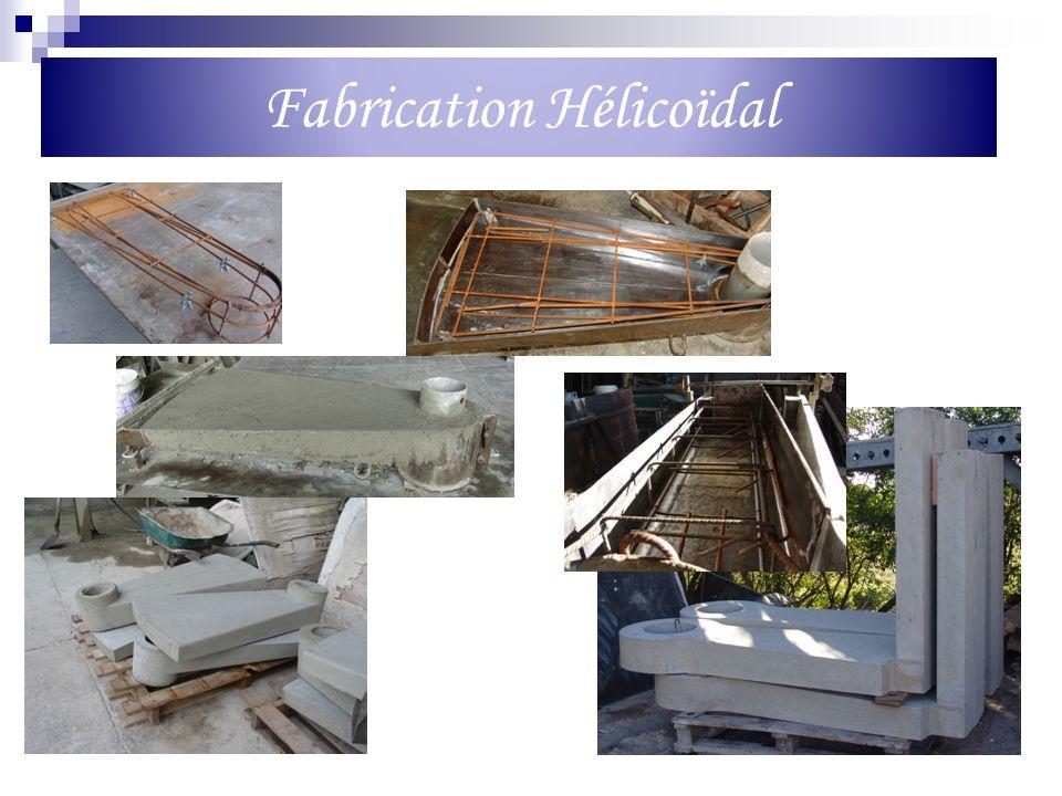 Fabrication Hélicoïdal