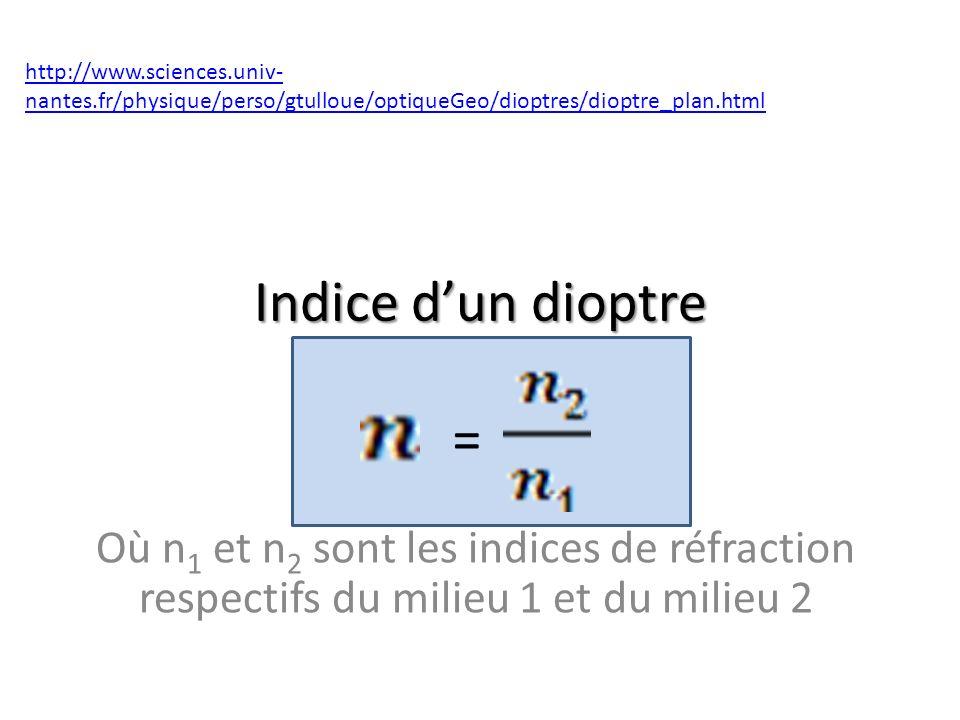 Indice dun dioptre Où n 1 et n 2 sont les indices de réfraction respectifs du milieu 1 et du milieu 2 http://www.sciences.univ- nantes.fr/physique/per