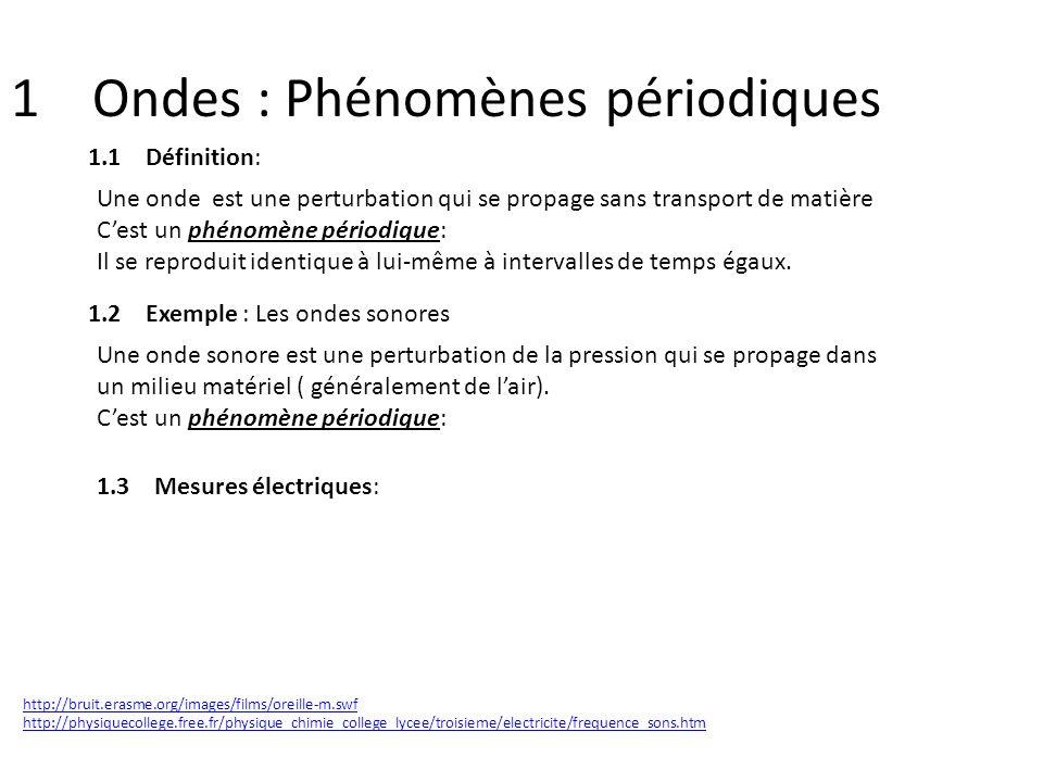 1 Ondes : Phénomènes périodiques 1.1 Définition: Une onde est une perturbation qui se propage sans transport de matière Cest un phénomène périodique: