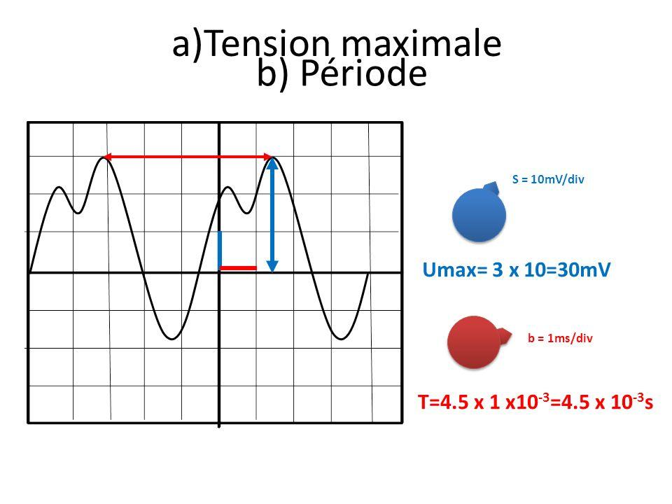 Nouvelle expression de la loi de Descartes Où n est lindice du dioptre http://www.sciences.univ- nantes.fr/physique/perso/gtulloue/optiqueGeo/dioptres/dioptre_plan.html = Sin i 1 Sin i 2 n ×