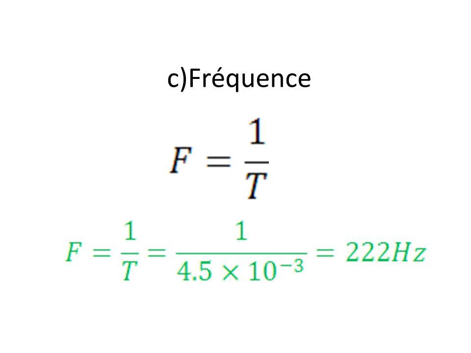 Umax : Tension maximale (V) écart entre la valeur maximale et la référence (0V) : Se mesure sur laxe vertical T : période(s) durée dun motif F : Fréquence en Hertz (Hz) : nombre de motifs par seconde