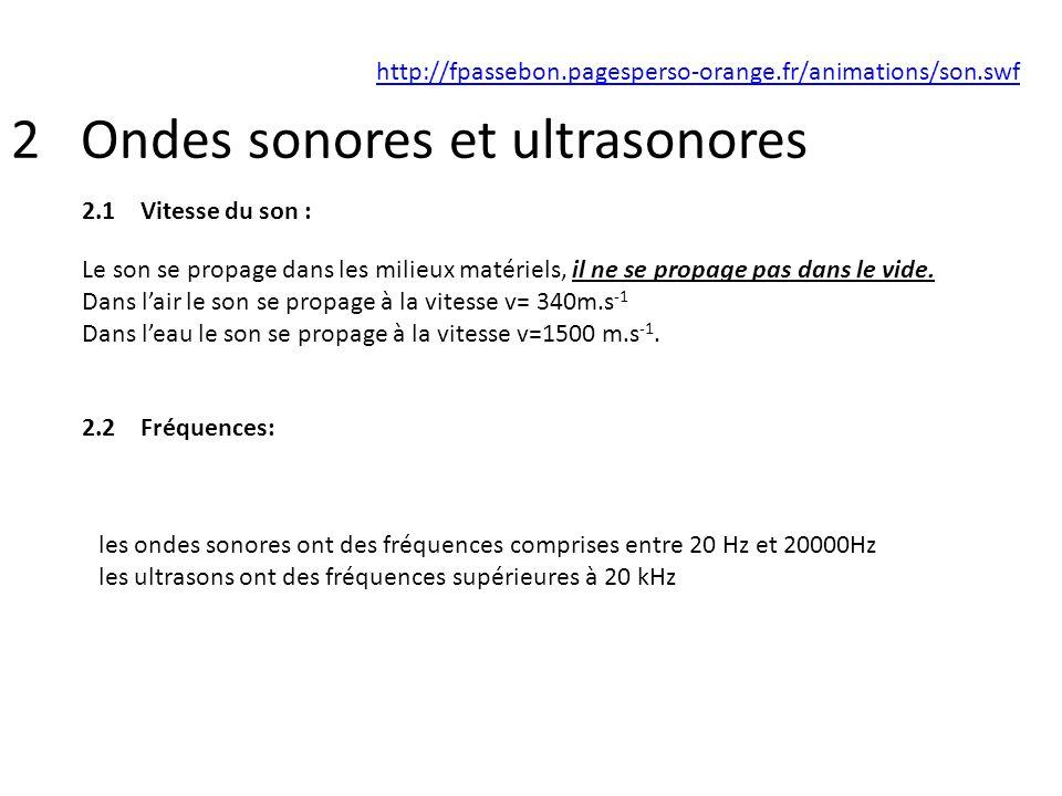 Dioptre plexiglas- air Normale au dioptre Milieu 1 : plexiglas n 1 = 1.5 Milieu 2 : air n 2 = 1 i 2 = 90 ° http://www.ostralo.net/3_animations/swf/descartes.swf Angle limite