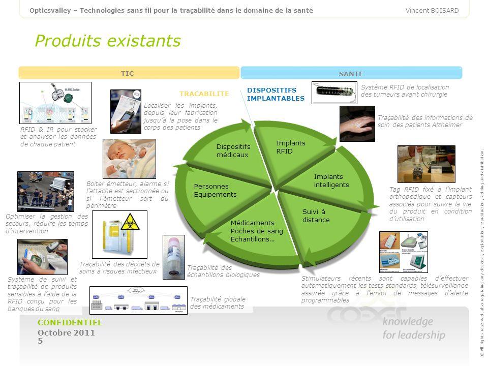 CONFIDENTIEL Octobre 2011 5 Vincent BOISARDOpticsvalley – Technologies sans fil pour la traçabilité dans le domaine de la santé © All rights reserved,