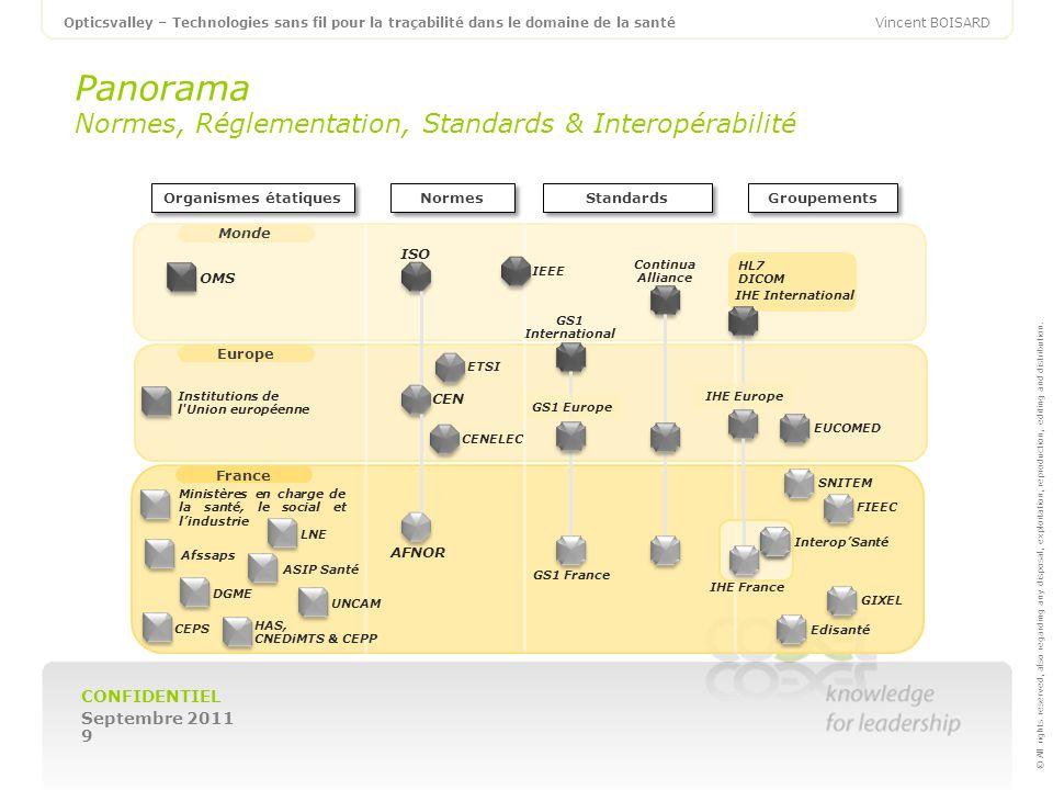 CONFIDENTIEL Septembre 2011 9 Vincent BOISARDOpticsvalley – Technologies sans fil pour la traçabilité dans le domaine de la santé © All rights reserve