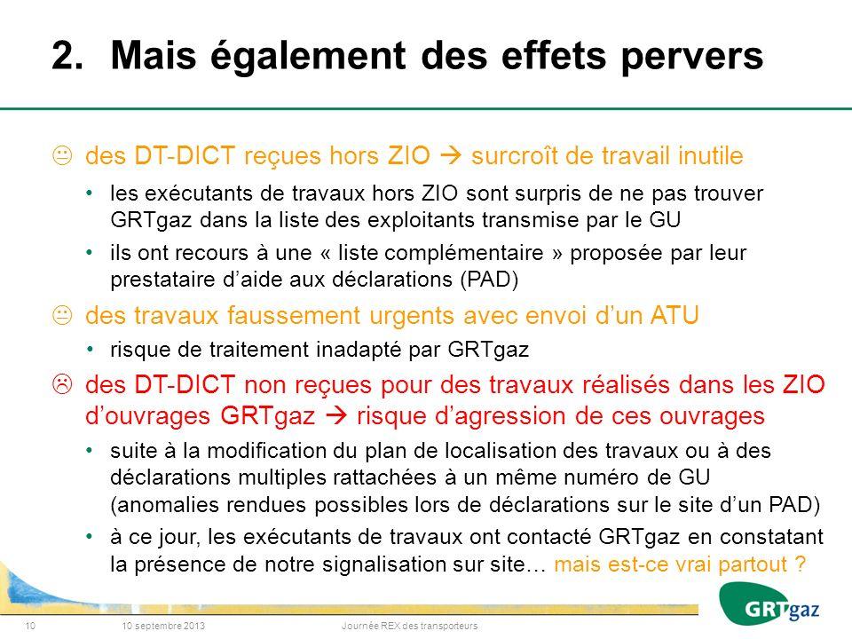 2.Mais également des effets pervers des DT-DICT reçues hors ZIO surcroît de travail inutile les exécutants de travaux hors ZIO sont surpris de ne pas