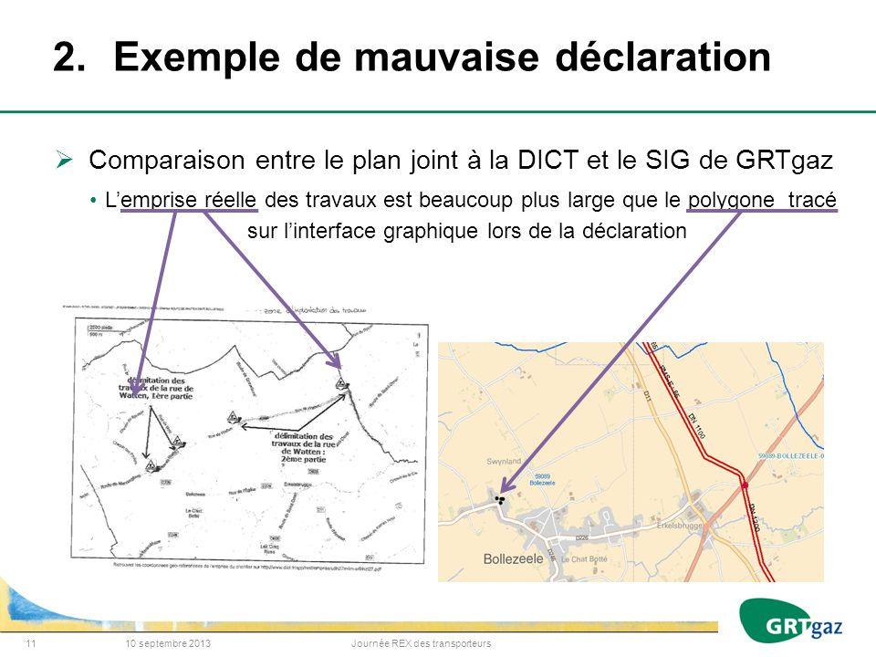 2.Exemple de mauvaise déclaration Comparaison entre le plan joint à la DICT et le SIG de GRTgaz Lemprise réelle des travaux est beaucoup plus large qu