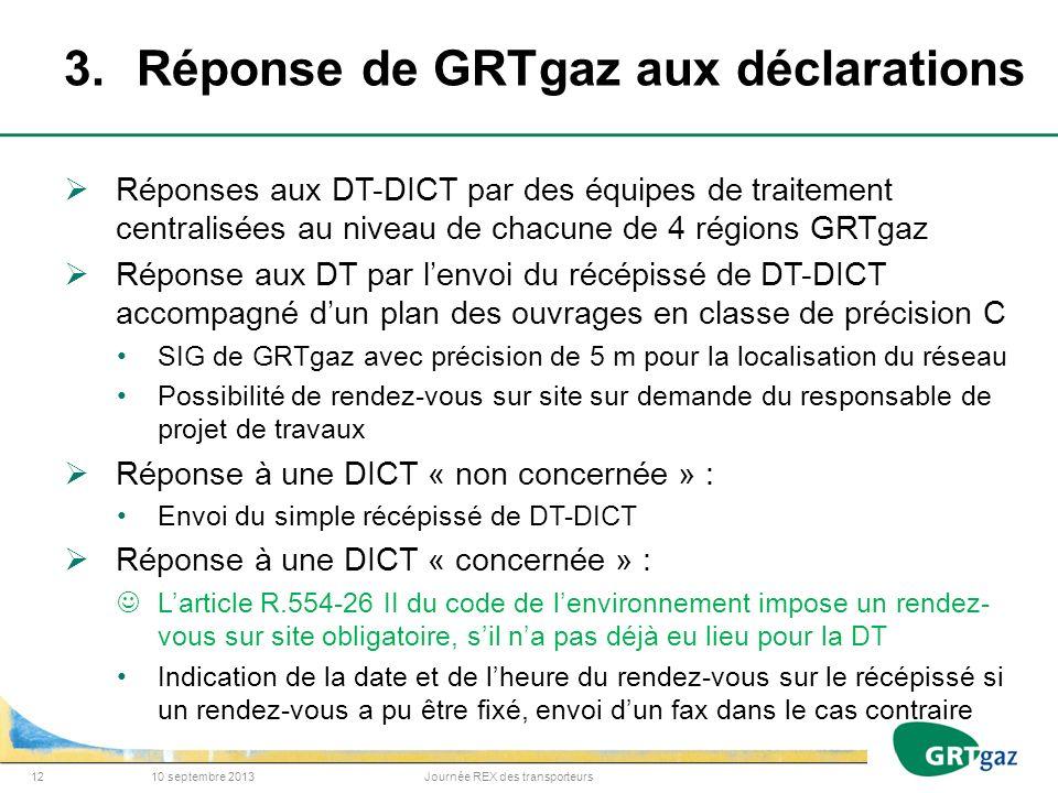 3.Réponse de GRTgaz aux déclarations Réponses aux DT-DICT par des équipes de traitement centralisées au niveau de chacune de 4 régions GRTgaz Réponse