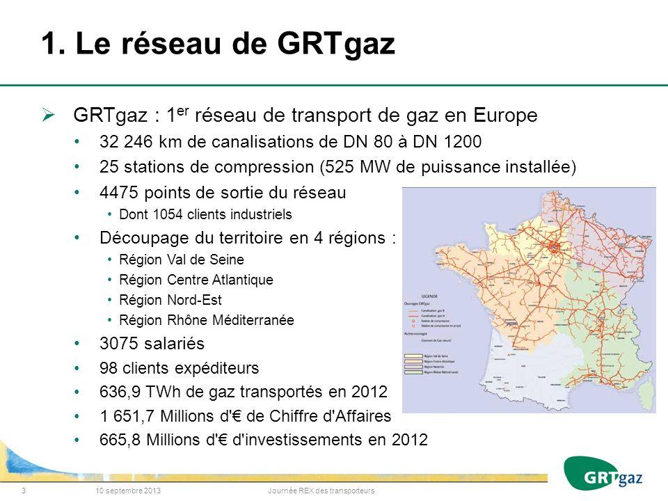 1. Le réseau de GRTgaz GRTgaz : 1 er réseau de transport de gaz en Europe 32 246 km de canalisations de DN 80 à DN 1200 25 stations de compression (52