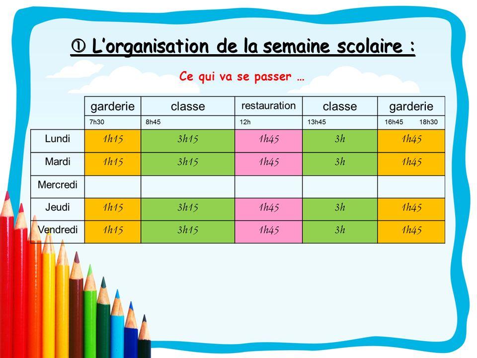Lorganisation de la semaine scolaire : Lorganisation de la semaine scolaire : Ce qui va se passer …