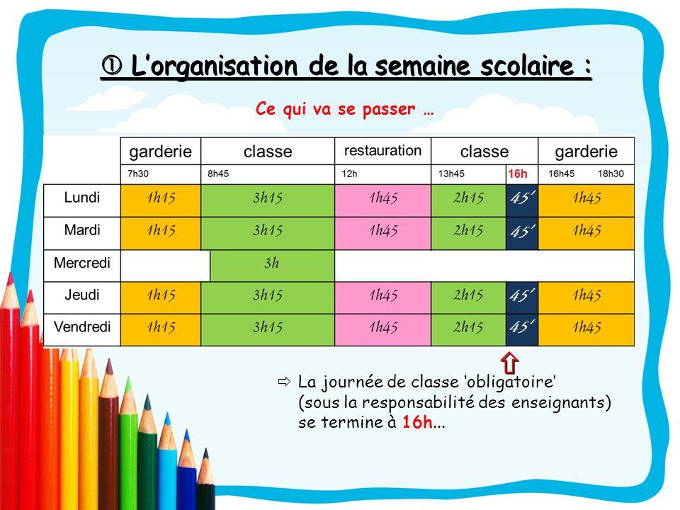 Lorganisation de la semaine scolaire : Lorganisation de la semaine scolaire : Ce qui va se passer … La journée de classe obligatoire (sous la responsa