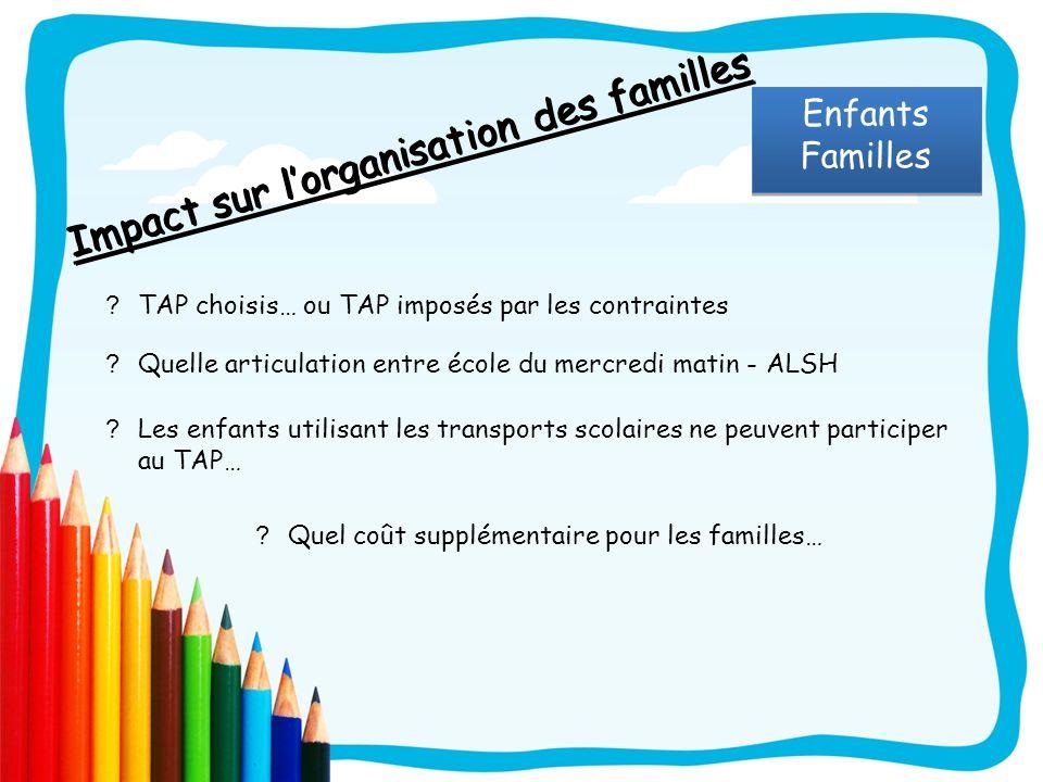 Impact sur lorganisation des familles Enfants Familles Enfants Familles ?TAP choisis… ou TAP imposés par les contraintes ?Quelle articulation entre éc