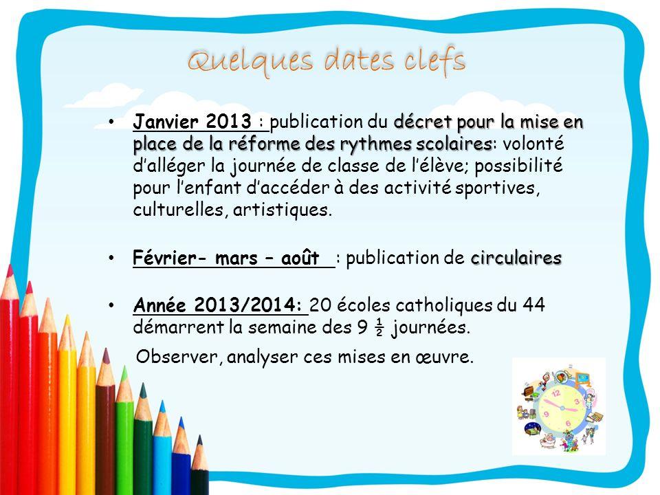 Quelques dates clefs décret pour la mise en place de la réforme des rythmes scolaires Janvier 2013 : publication du décret pour la mise en place de la