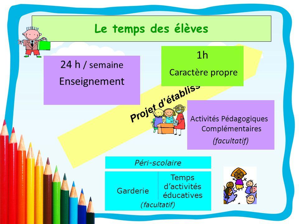 Projet détablissement Le temps des élèves Garderie Temps dactivités éducatives Activités Pédagogiques Complémentaires (facultatif) 24 h / semaine Ense