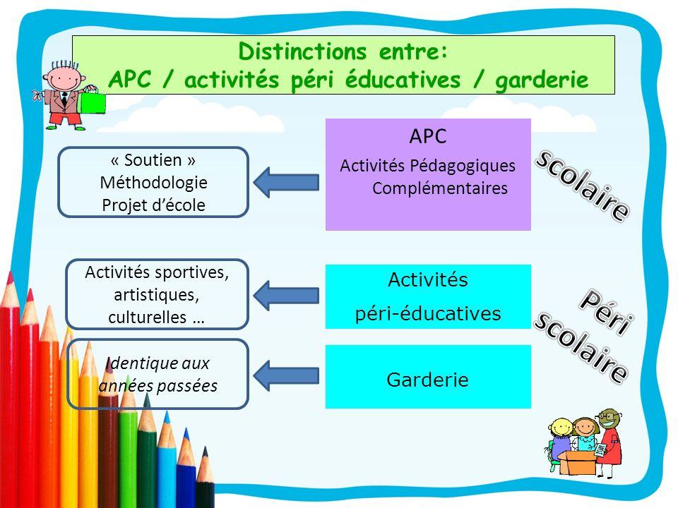 Distinctions entre: APC / activités péri éducatives / garderie Garderie Activités péri-éducatives « Soutien » Méthodologie Projet décole Activités spo